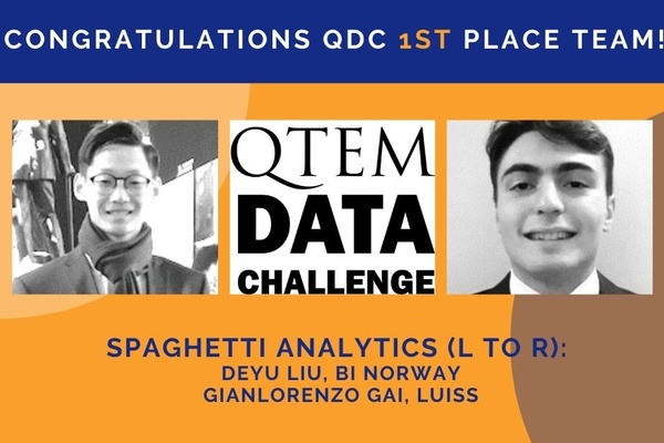 Congratulations to the QDC winners!